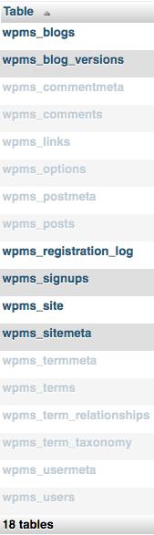 Database Error On WordPress Site